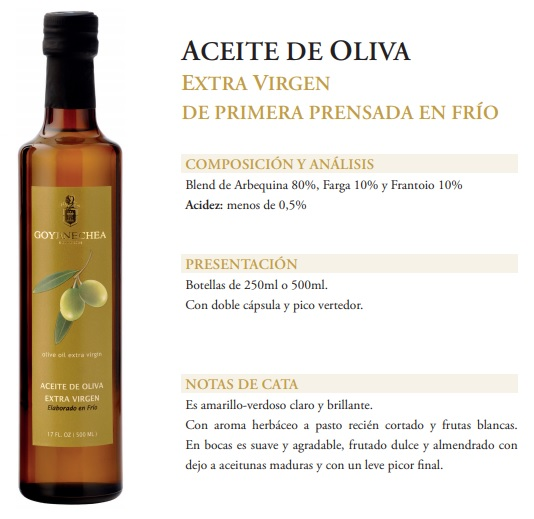 Aceite de Oliva Extra Virgen Ficha Técnica
