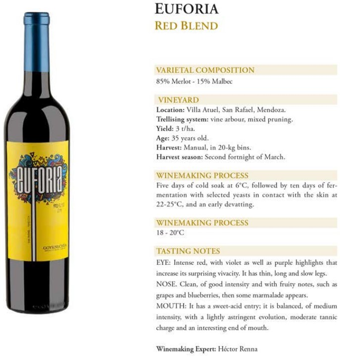 Euforia Red Blend Data Sheet